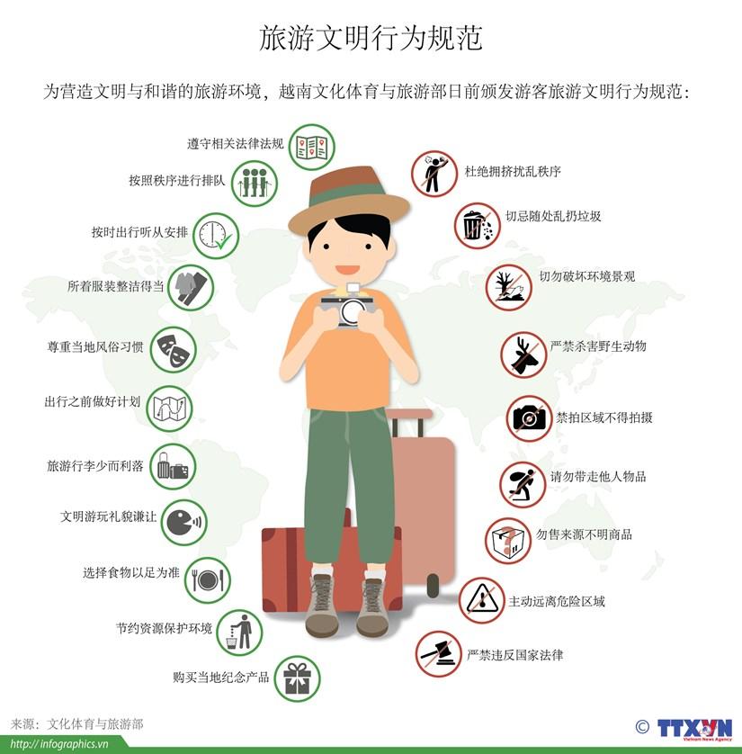 旅游文明行为规范 hinh anh 1