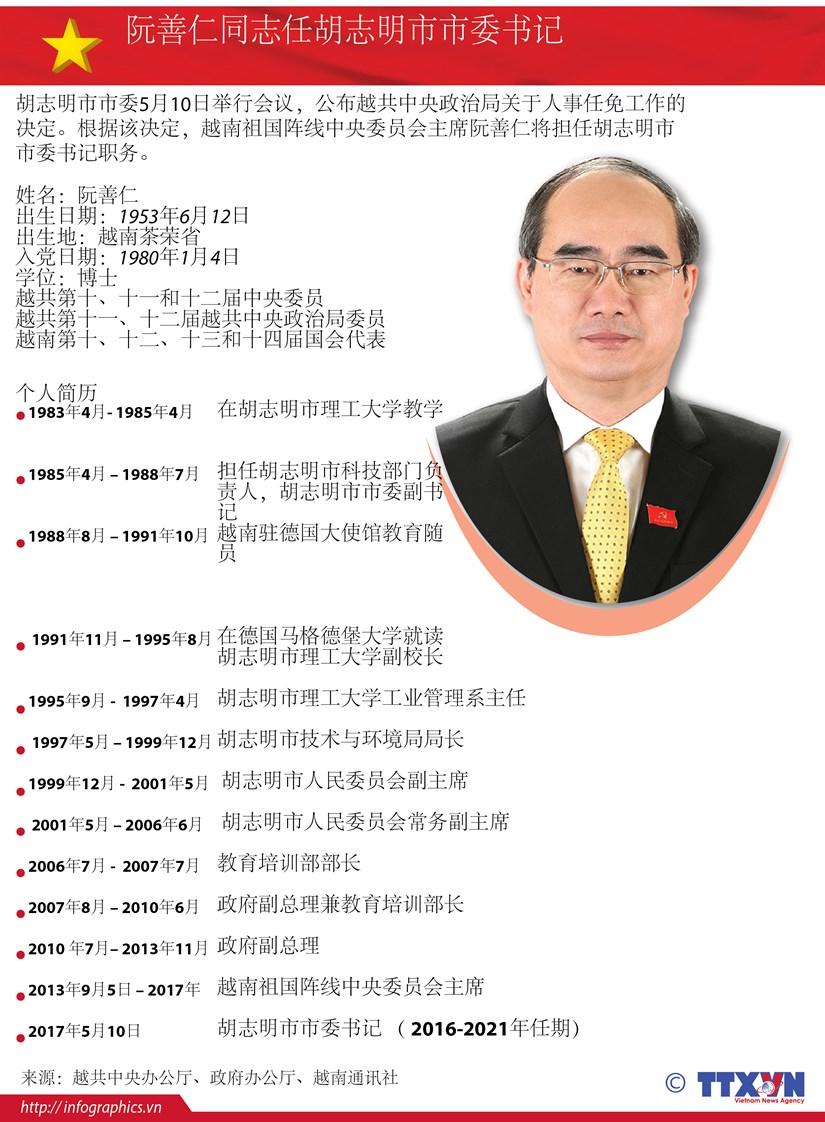 阮善仁同志任胡志明市市委书记 hinh anh 1