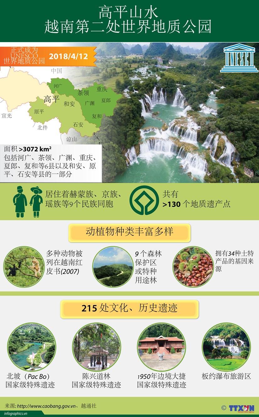 图表新闻:高平山水 越南第二处世界地质公园 hinh anh 1