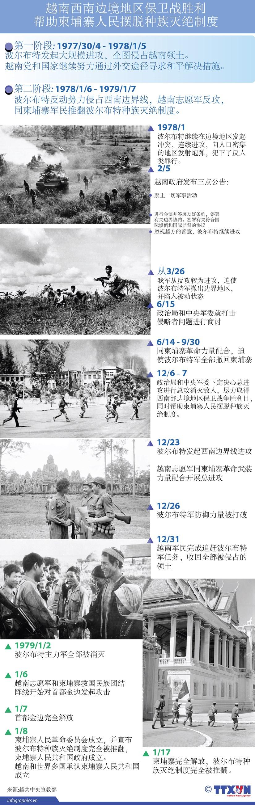 图表新闻:越南西南边境地区保卫战胜利 帮助柬埔寨人民摆脱种族灭绝制度 hinh anh 1