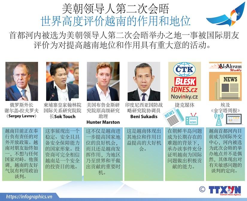 图表新闻:世界高度评价越南的作用和地位 hinh anh 1