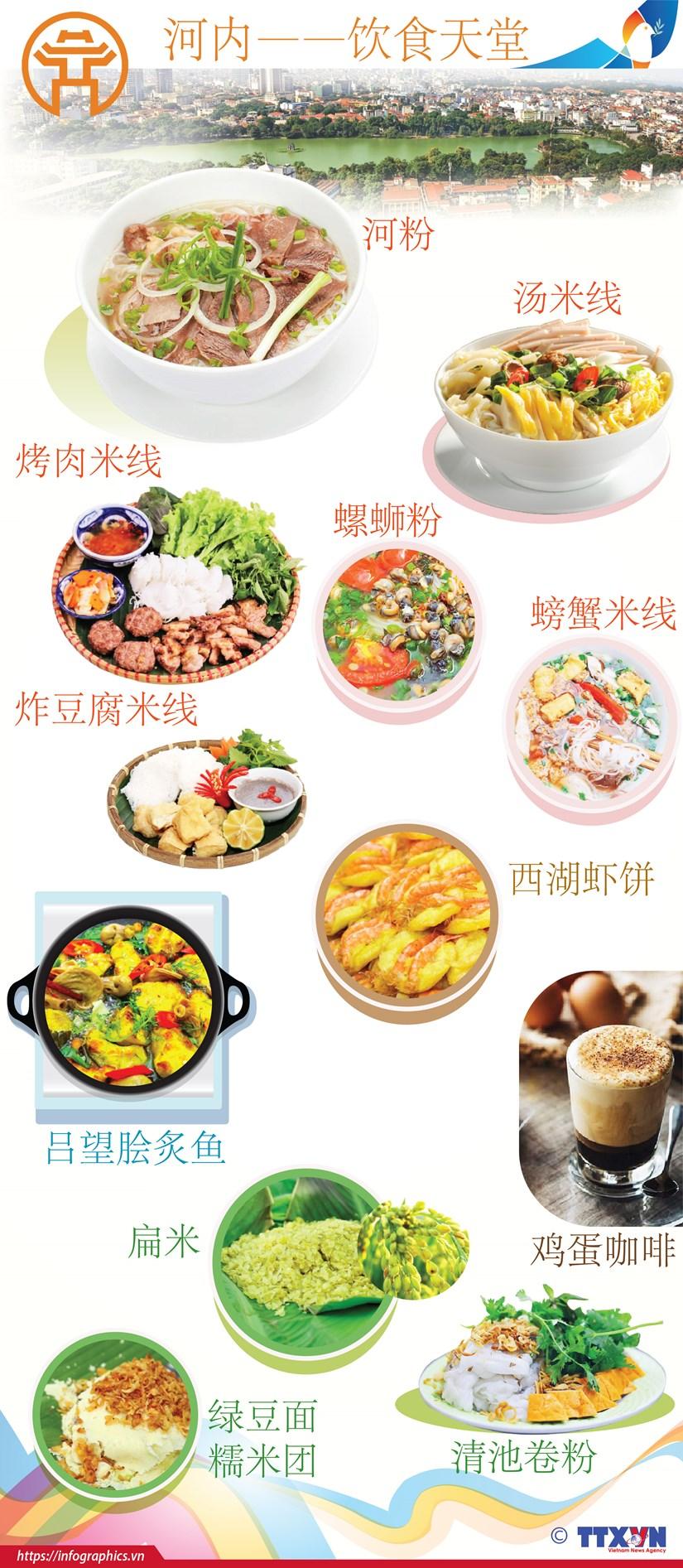 图表新闻:河内——饮食天堂 hinh anh 1