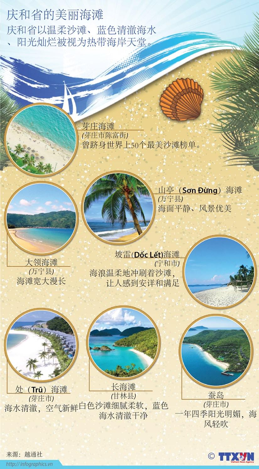 图表新闻:庆和省的美丽海滩 hinh anh 1