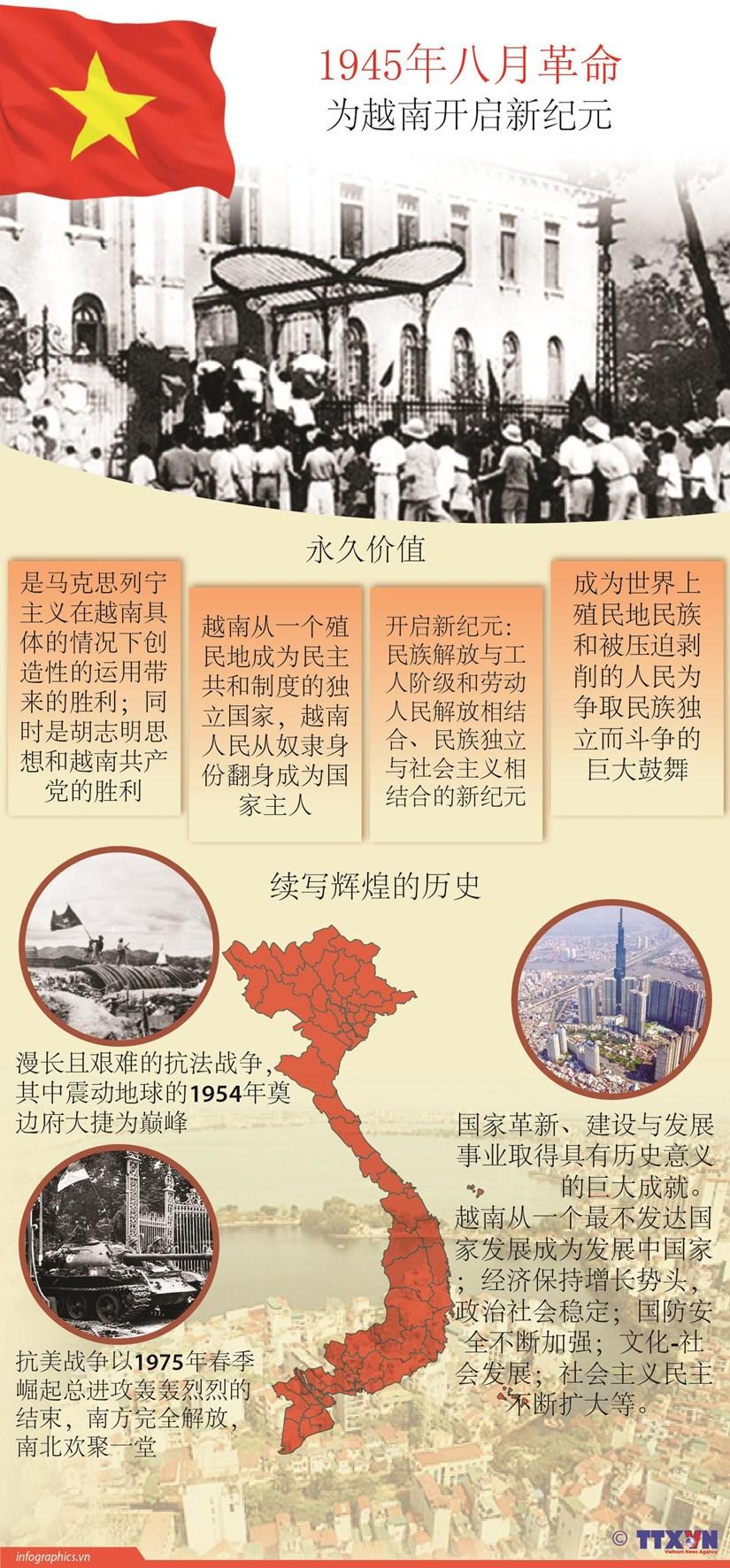 图表新闻:1945年八月革命为越南开启新纪元 hinh anh 1
