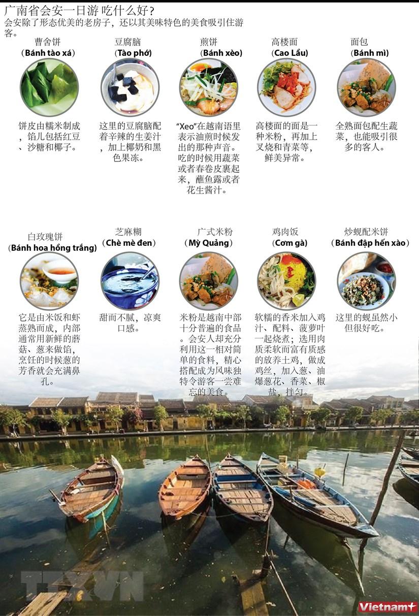 图表新闻:广南省会安一日游 吃什么好? hinh anh 1