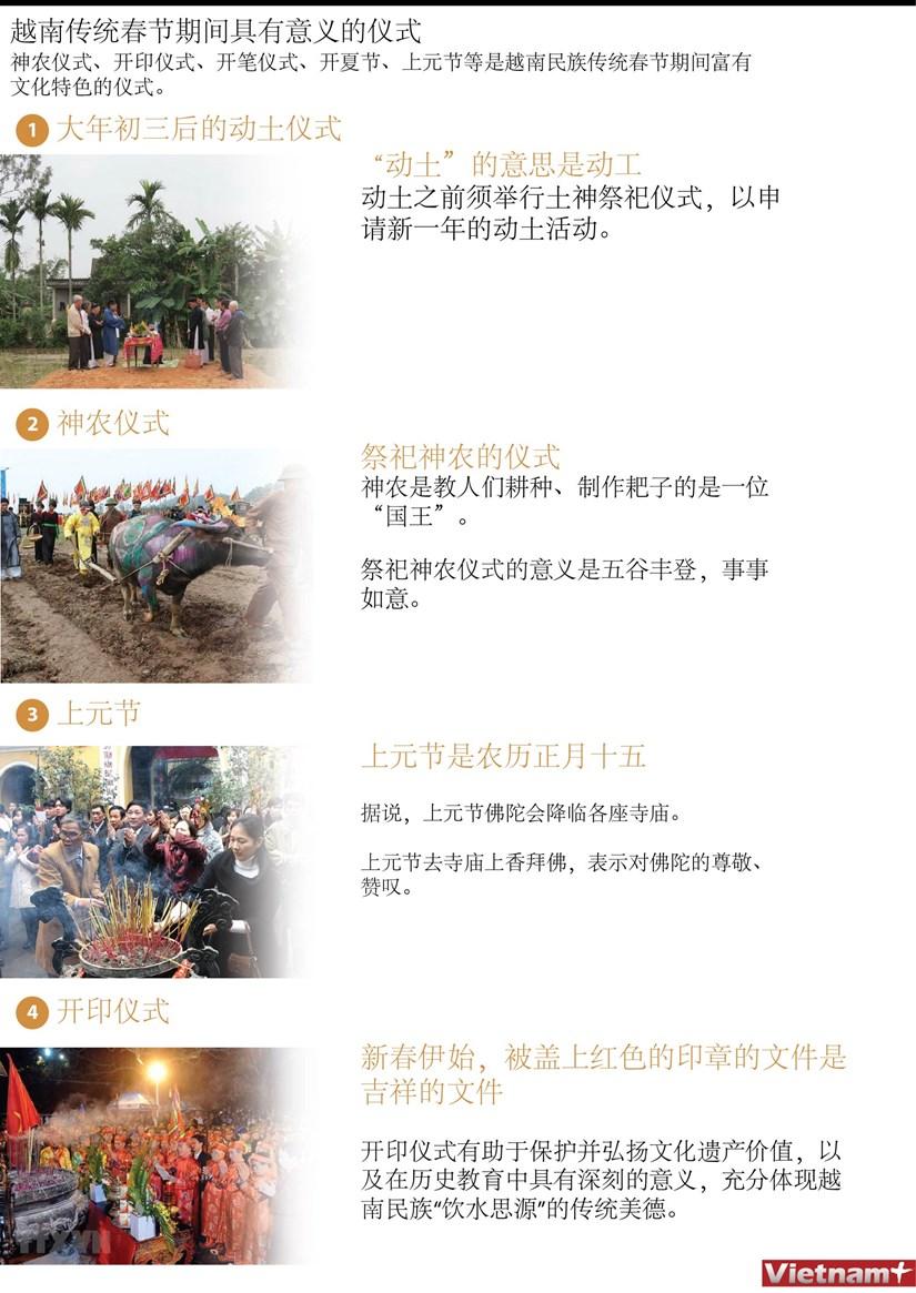 图表新闻:越南传统春节期间具有意义的仪式 hinh anh 1