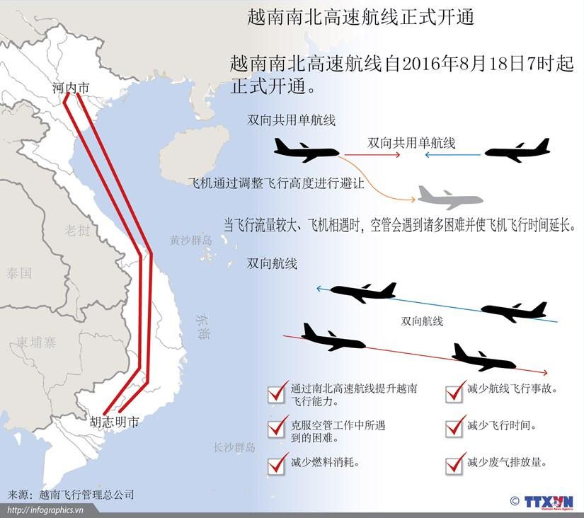 越南南北高速航线正式开通 hinh anh 1