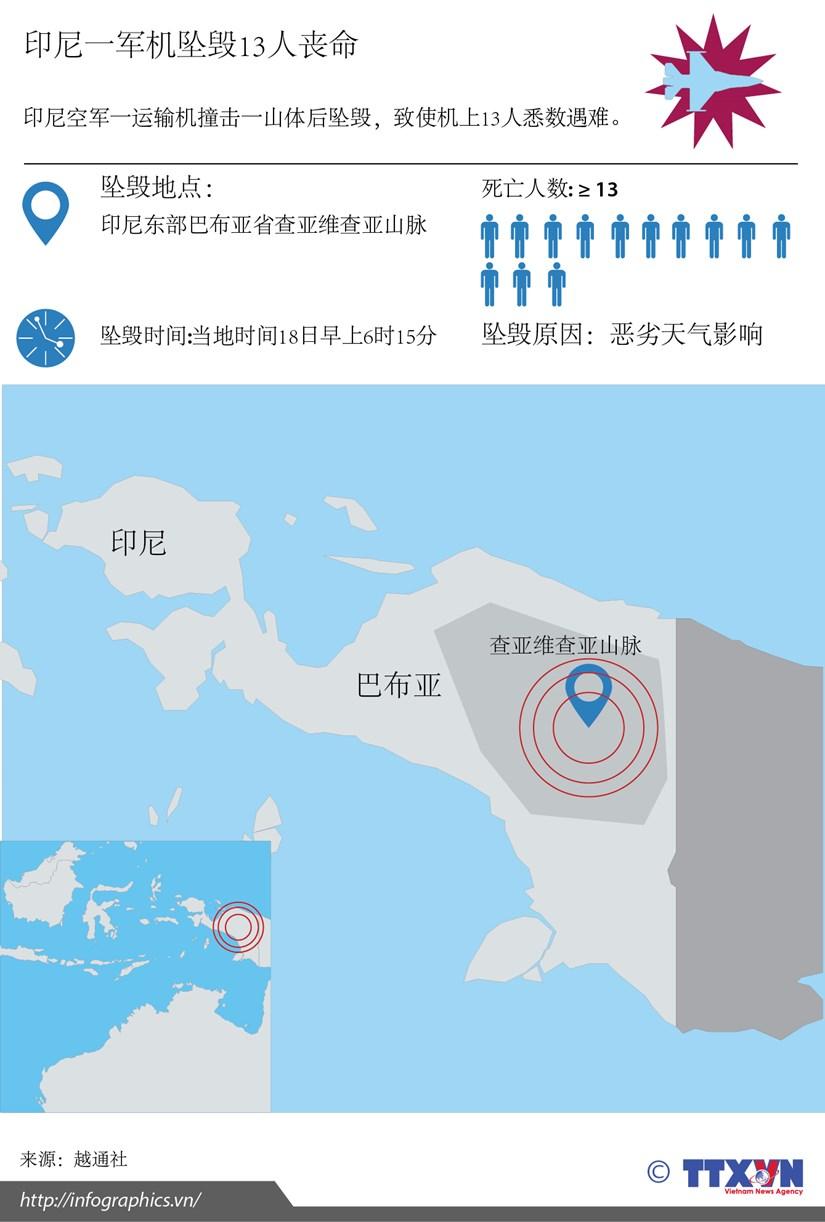 印尼一军机坠毁13人丧命 hinh anh 1