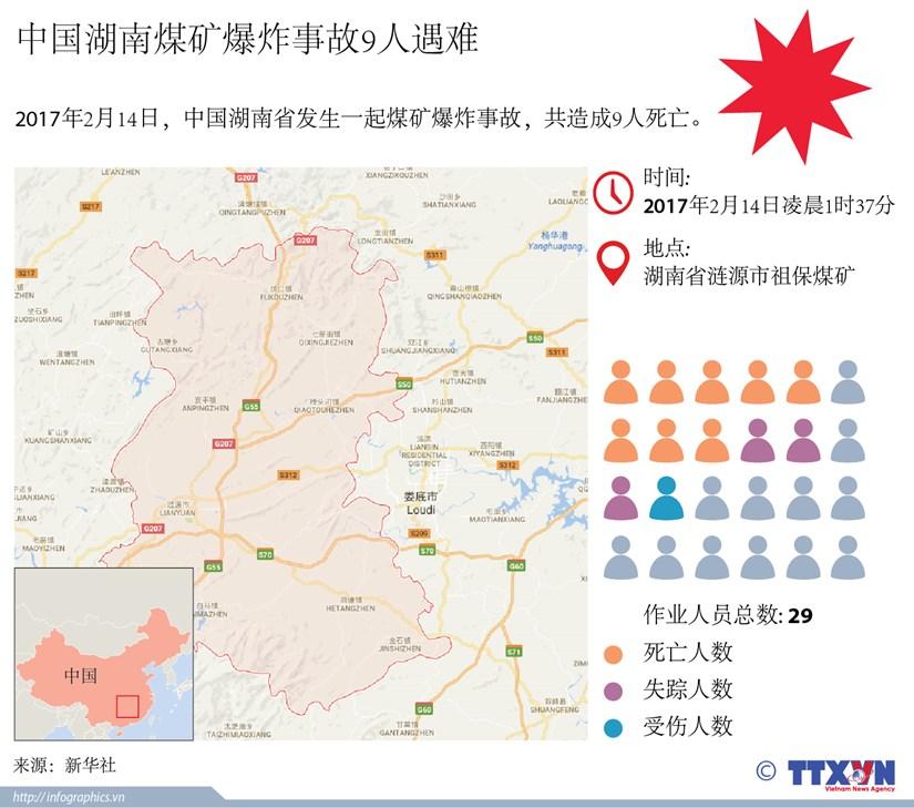 中国湖南煤矿爆炸事故9人遇难 hinh anh 1