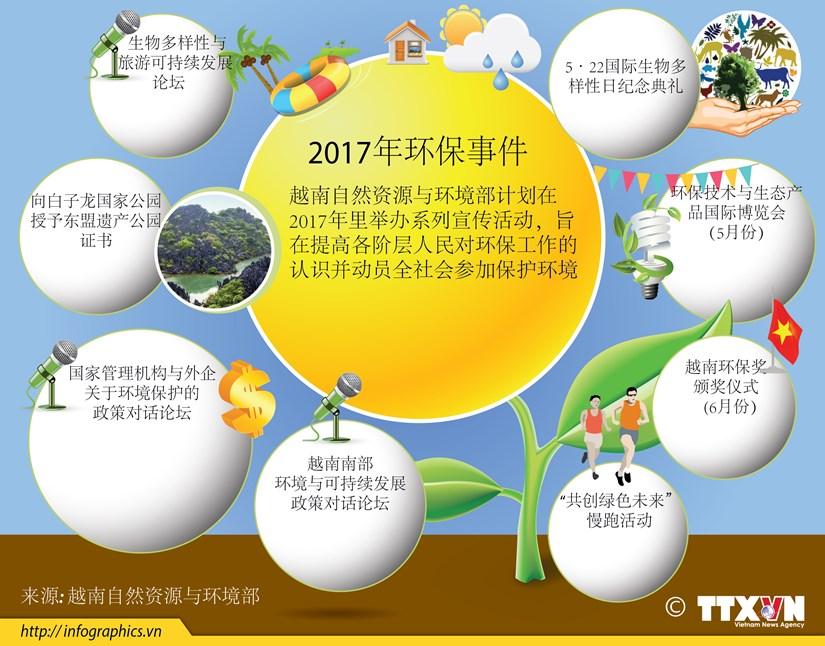 2017年环保事件 hinh anh 1