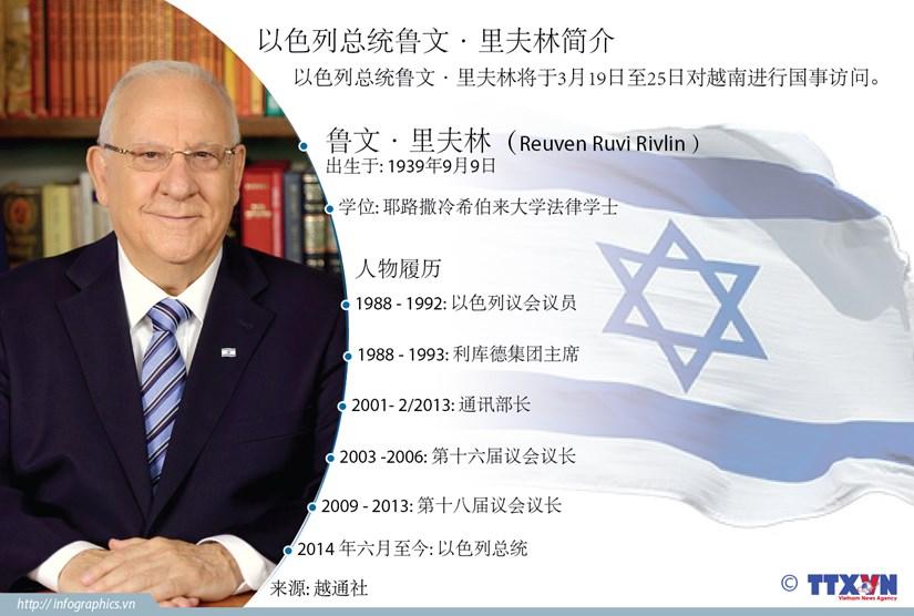 以色列总统鲁文·里夫林简介 hinh anh 1