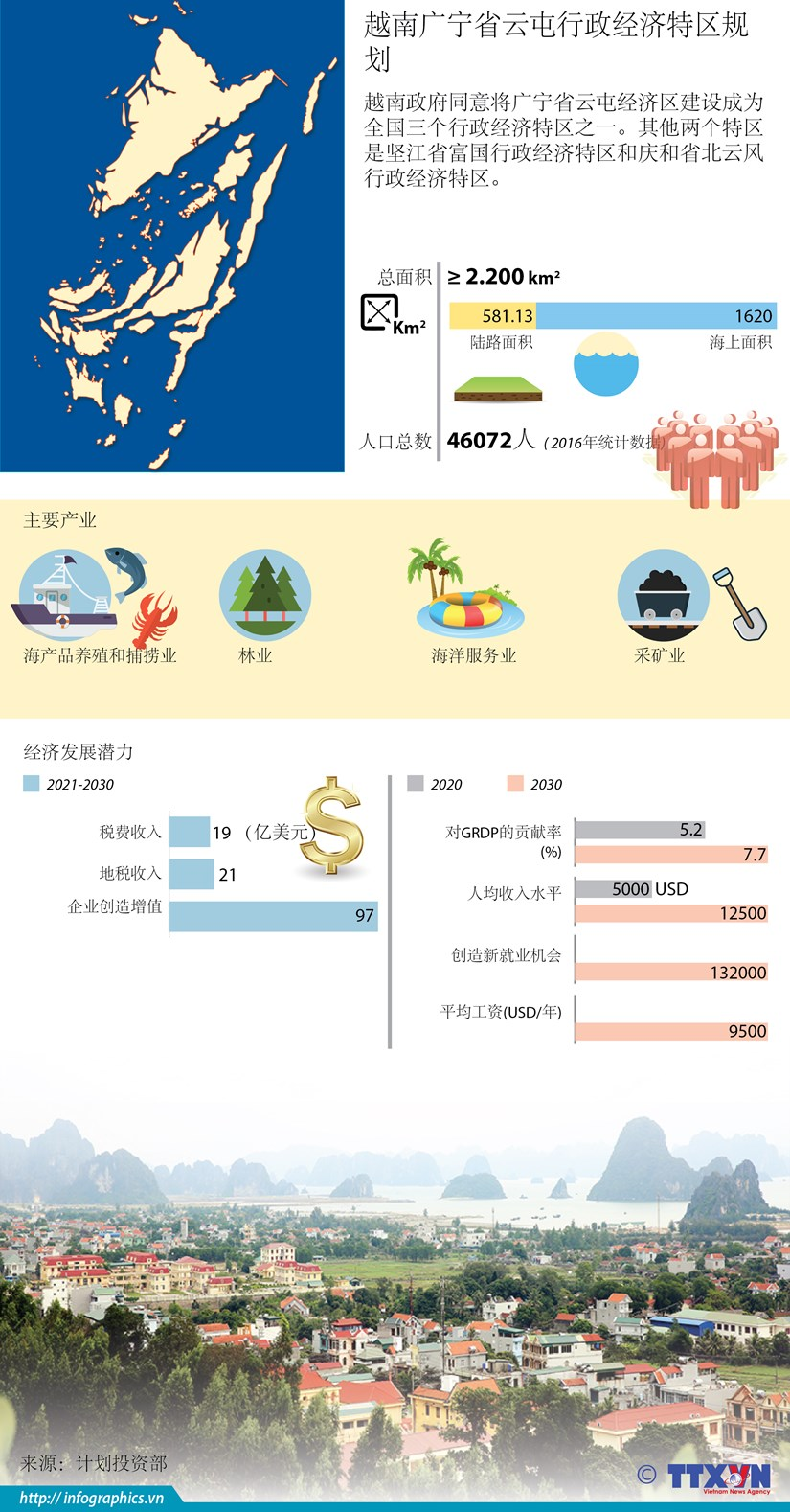 图表新闻:越南广宁省云屯行政经济特区规划 hinh anh 1