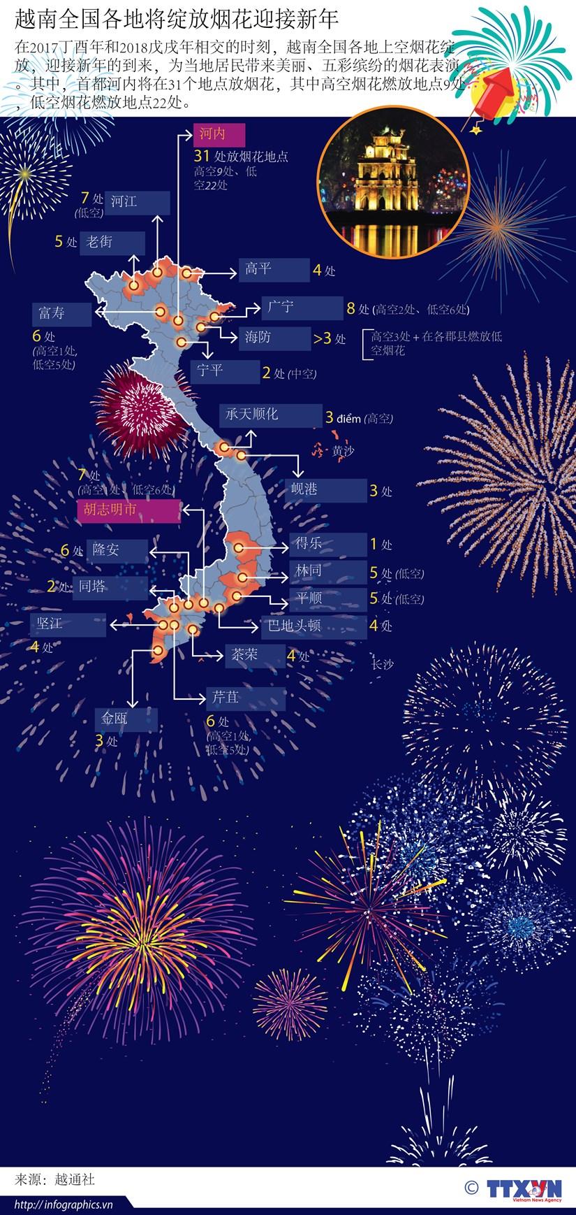图表新闻:越南全国各地将绽放烟花迎接新年 hinh anh 1