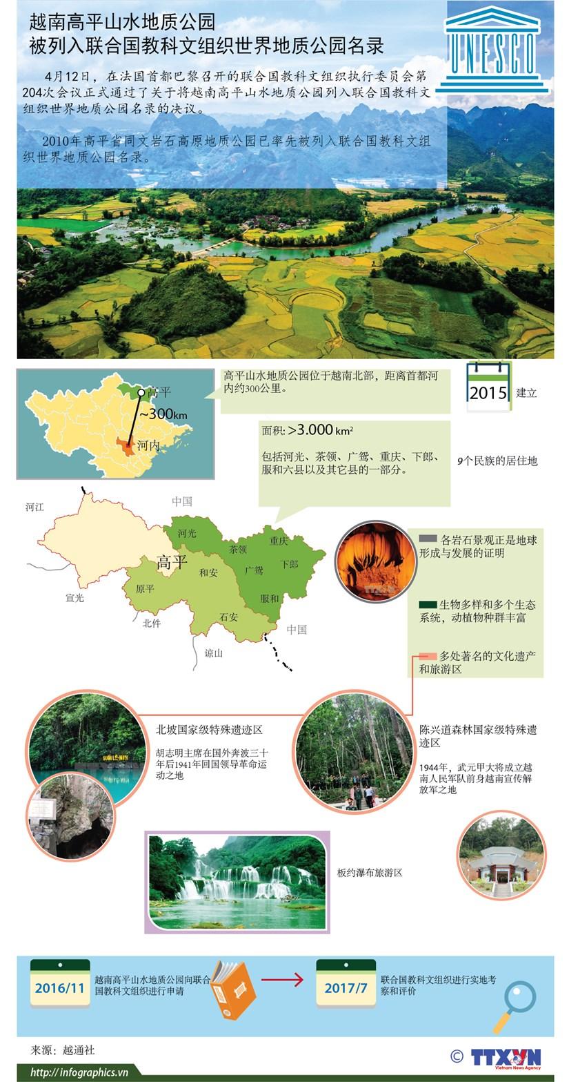 图表新闻:越南高平山水地质公园 hinh anh 1