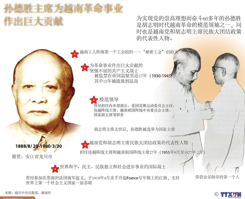 图表新闻:孙德胜主席为越南革命事业 作出巨大贡献 hinh anh 1
