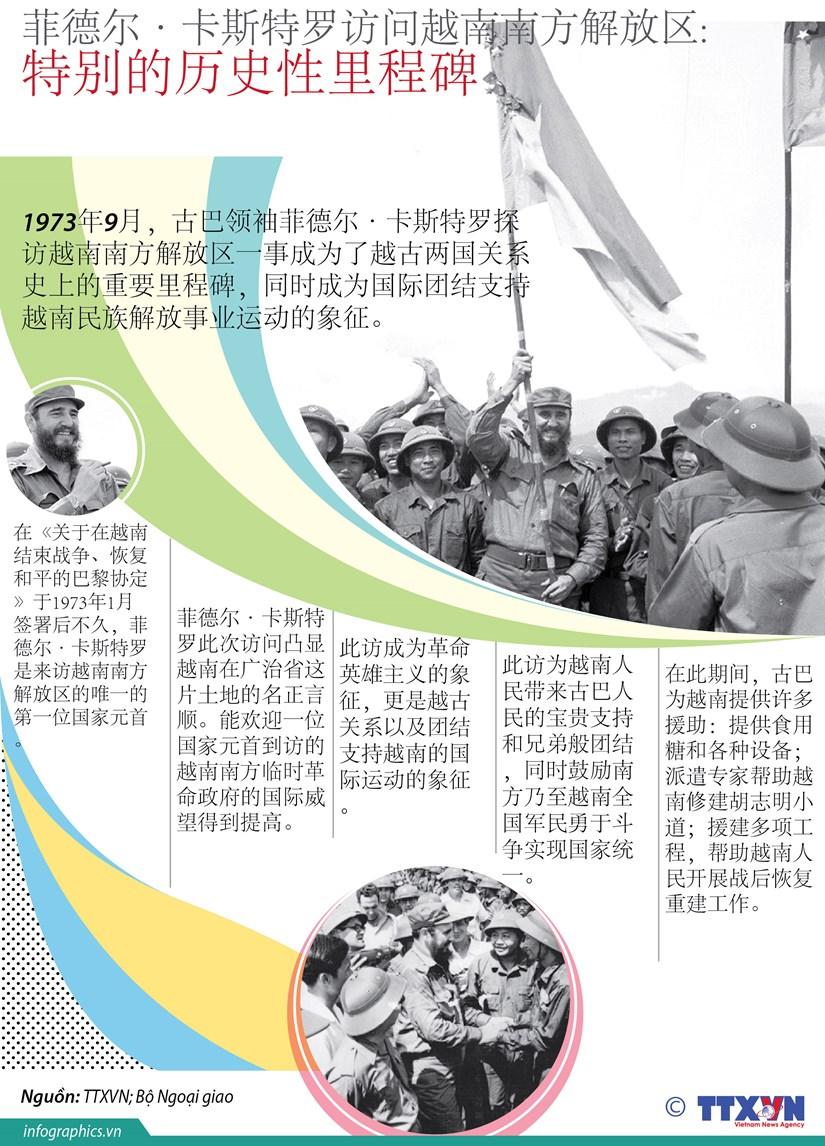 【图表新闻】菲德尔·卡斯特罗访问越南南方解放区: 特别的历史性里程碑 hinh anh 1