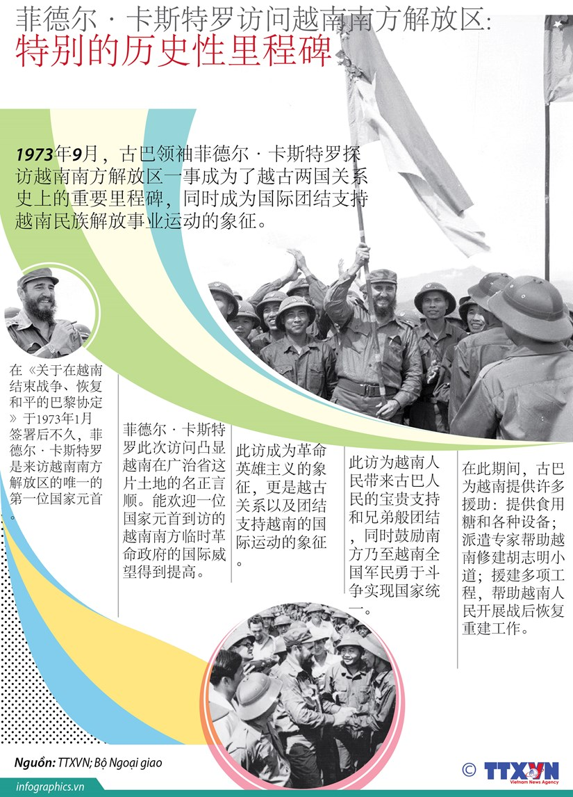 【图表新闻】菲德尔·卡斯特罗访问越南南方解放区: 特别的历史性里程碑 hinh anh 2