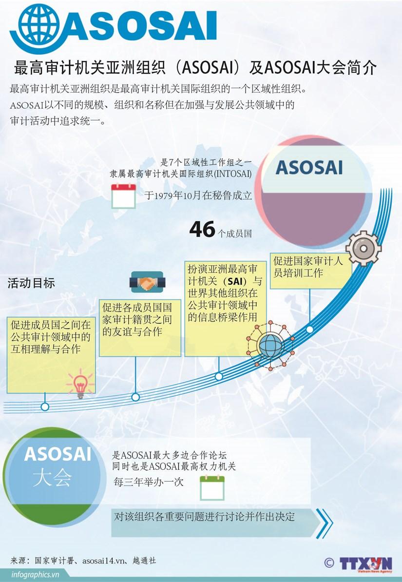 图表新闻:最高审计机关亚洲组织(ASOSAI)及ASOSAI大会简介 hinh anh 1