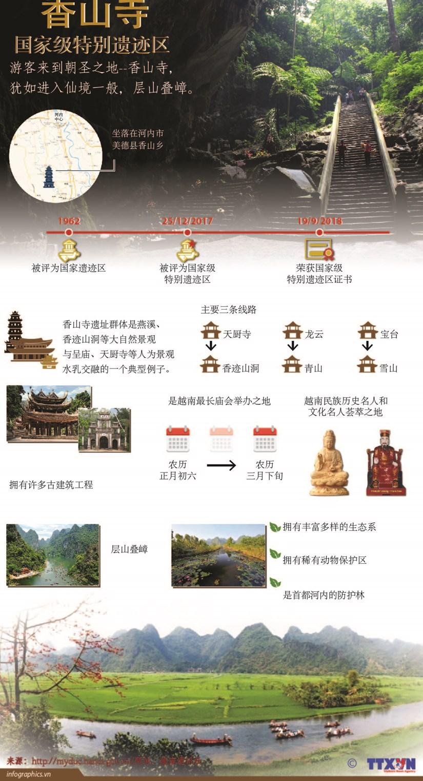 图表新闻:香山寺--国家级特别遗迹区 hinh anh 1