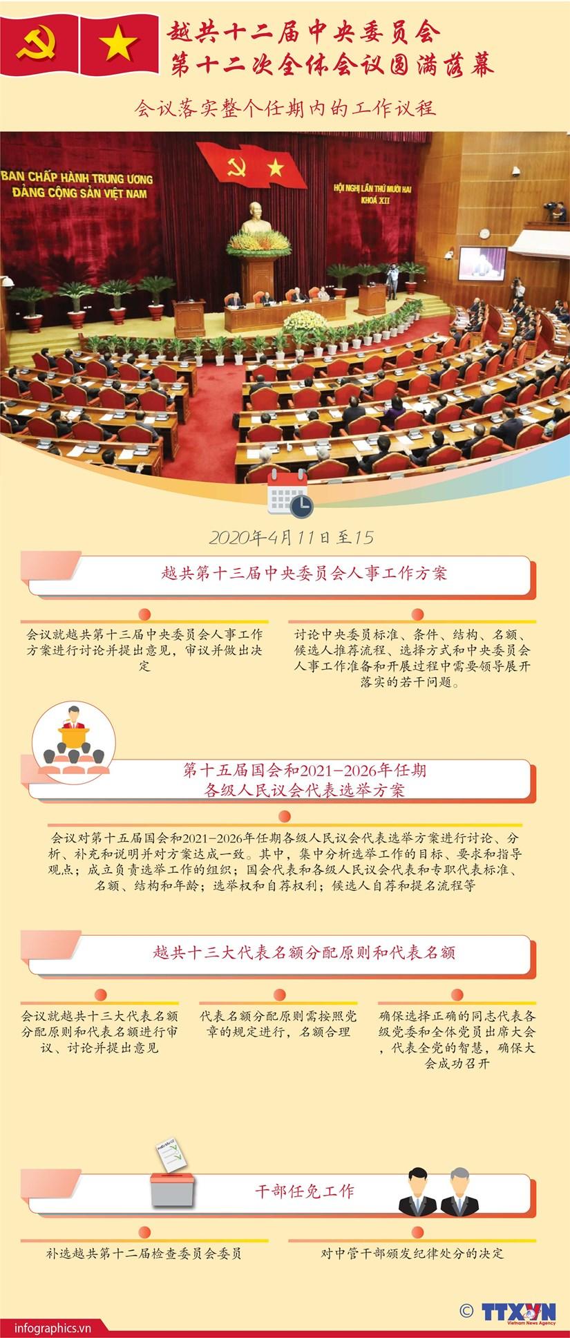 图表新闻:越共十二届中央委员会第十二次全体会议圆满落幕 hinh anh 1