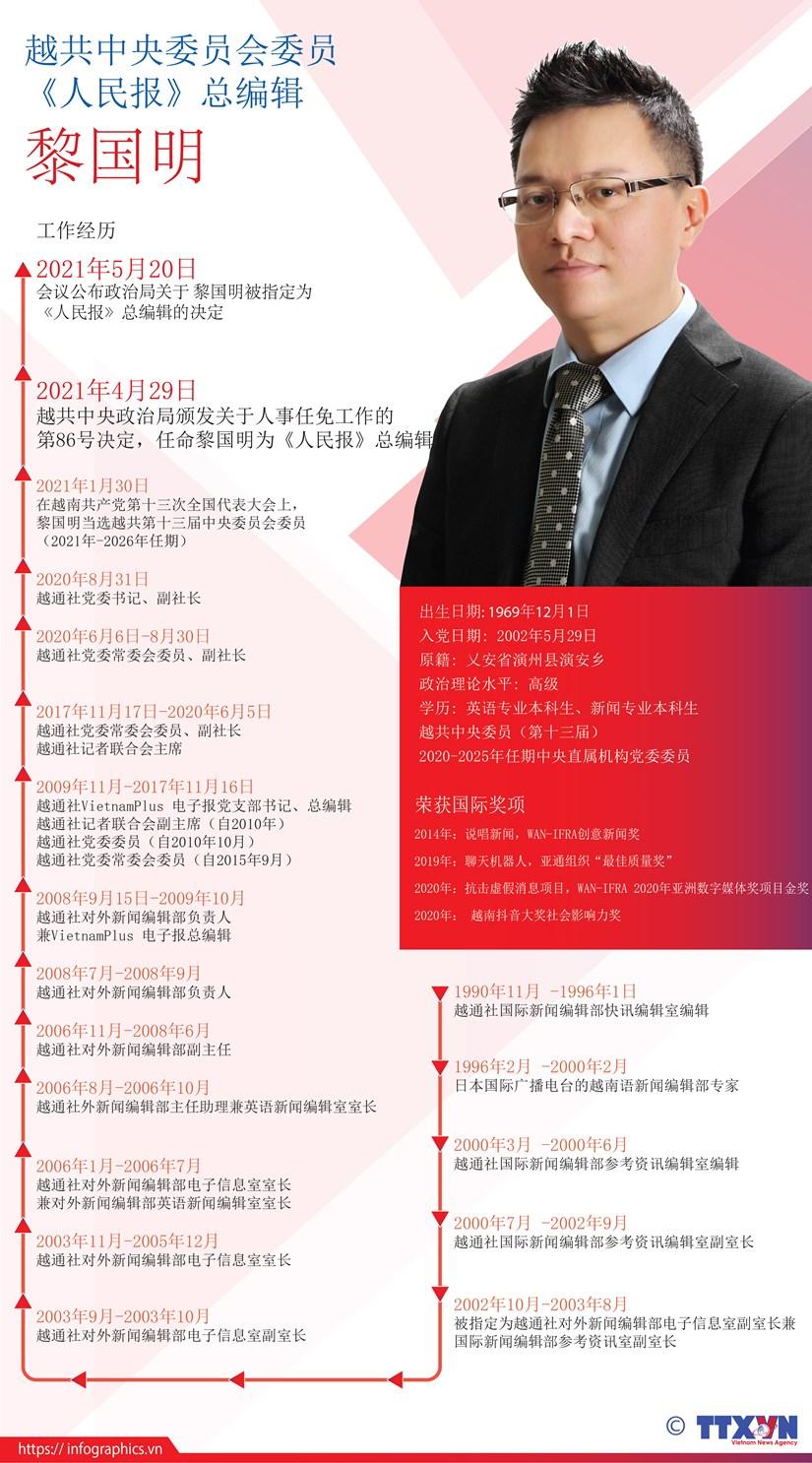 图表新闻:政治局任命越共中央委员会委员、越通社副社长黎国明为 《人民报》总编辑 hinh anh 1