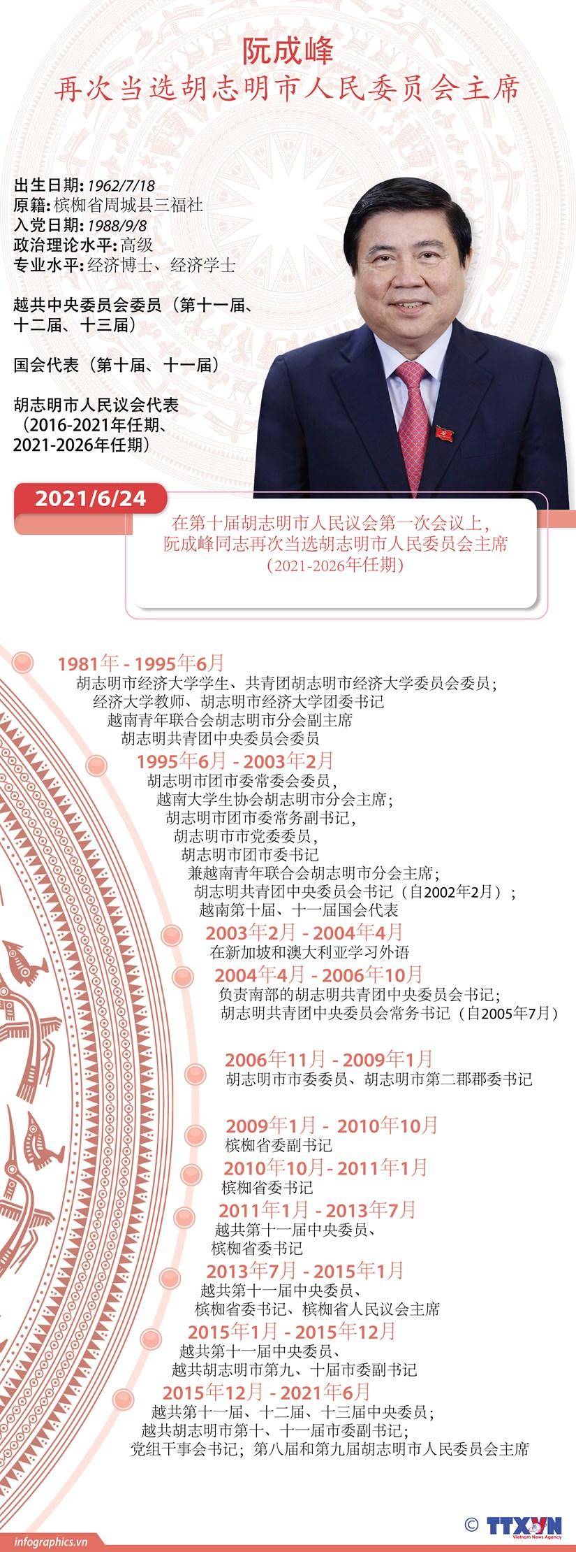 图表新闻:阮成峰再次当选胡志明市人民委员会主席 hinh anh 1