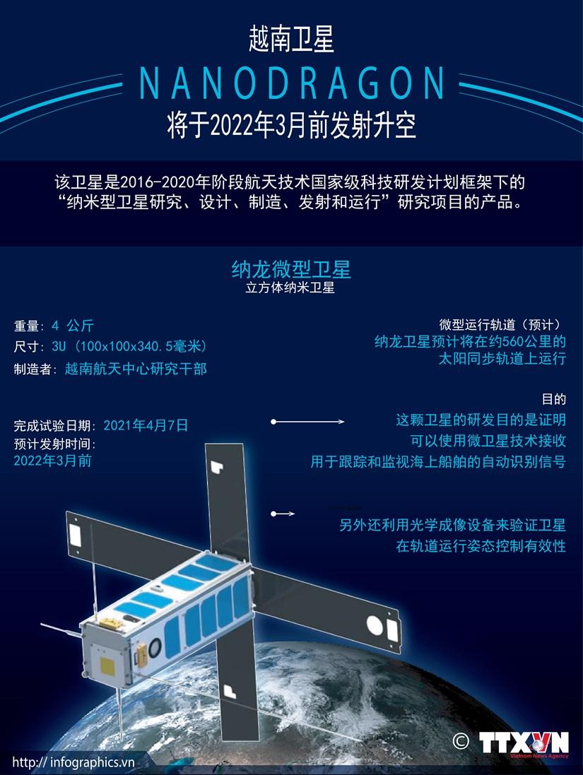 图表新闻:越南卫星将于2022年3月前由日本发射升空 hinh anh 1