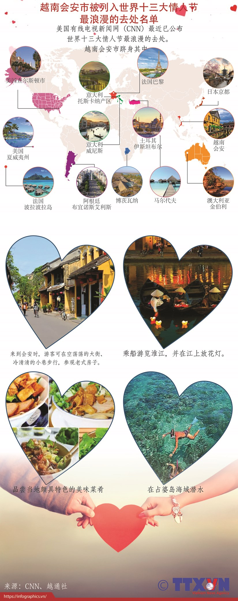图表新闻:越南会安市被列入世界十三大情人节最浪漫的去处名单 hinh anh 1