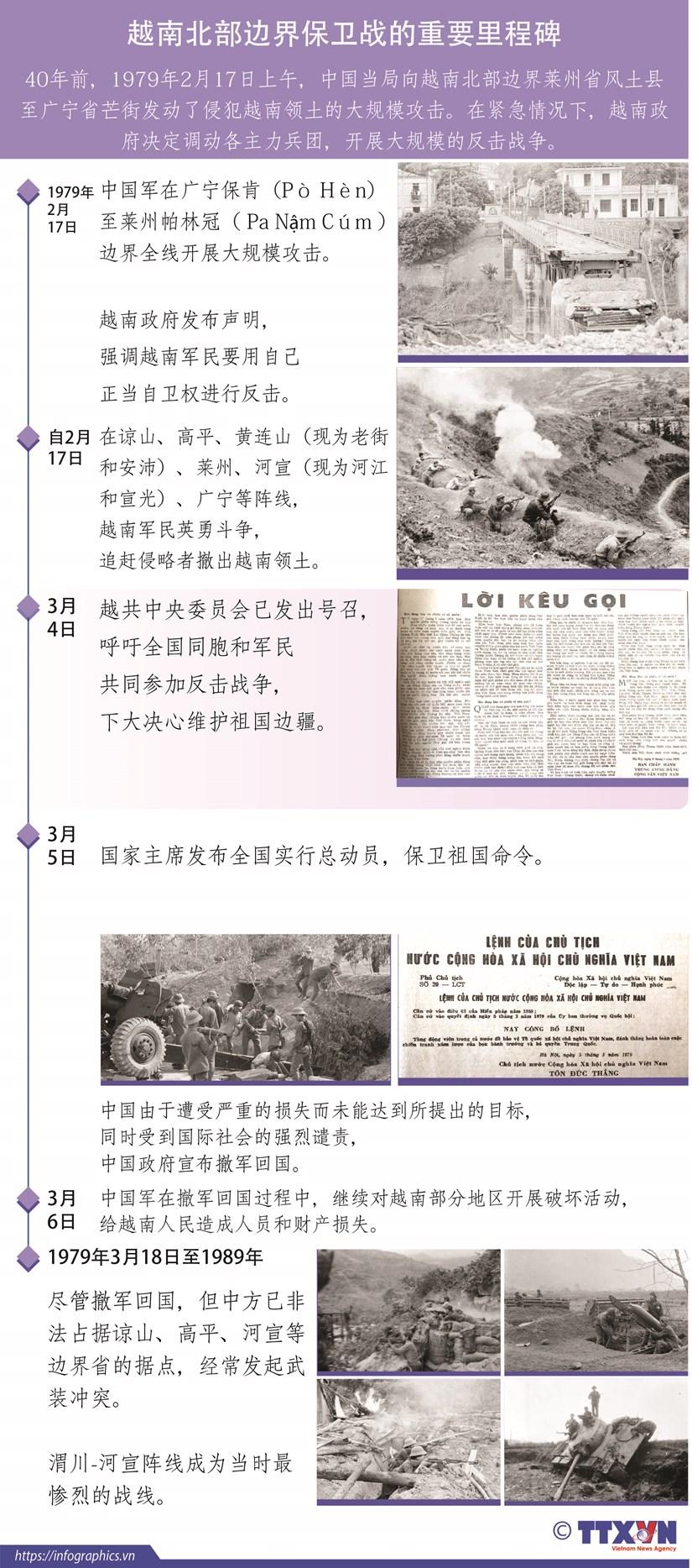 图表新闻:越南北部边界保卫战的主要里程碑 hinh anh 1