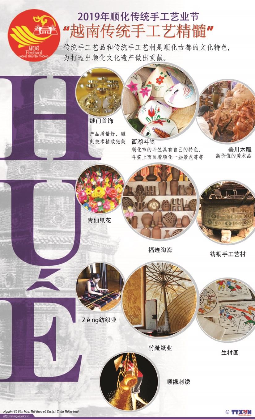 图表新闻:2019年顺化传统手工艺业节 hinh anh 1