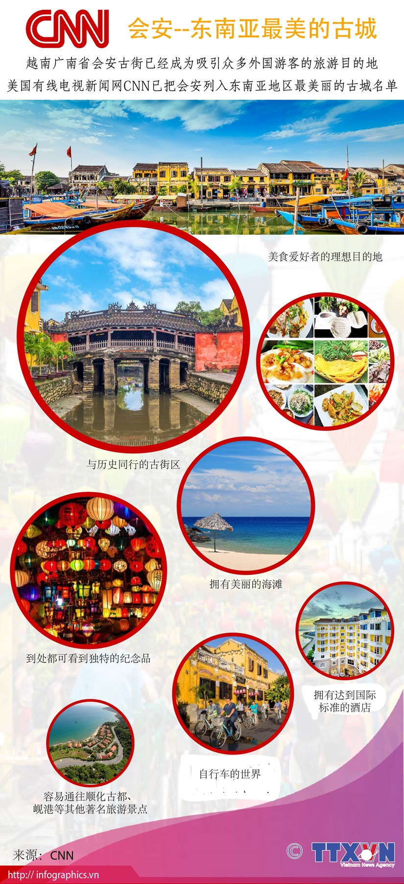图表新闻:会安--东南亚最美的古城 hinh anh 1