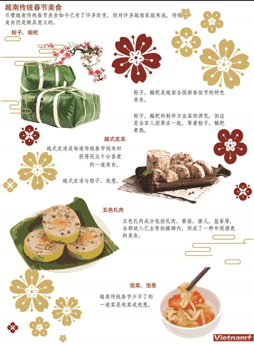 图表新闻:越南传统春节美食 hinh anh 1