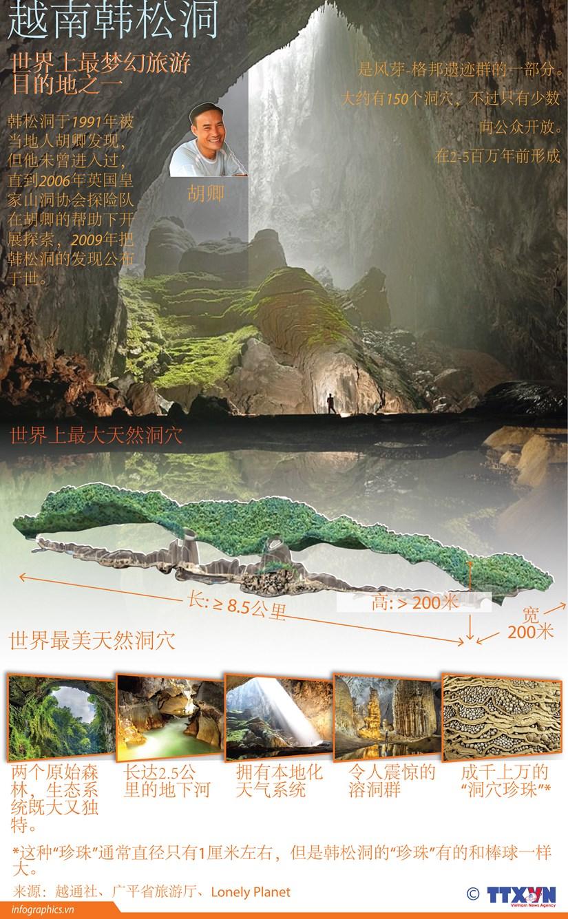 图表新闻:越南韩松洞——世界上最梦幻旅游目的地之一 hinh anh 1