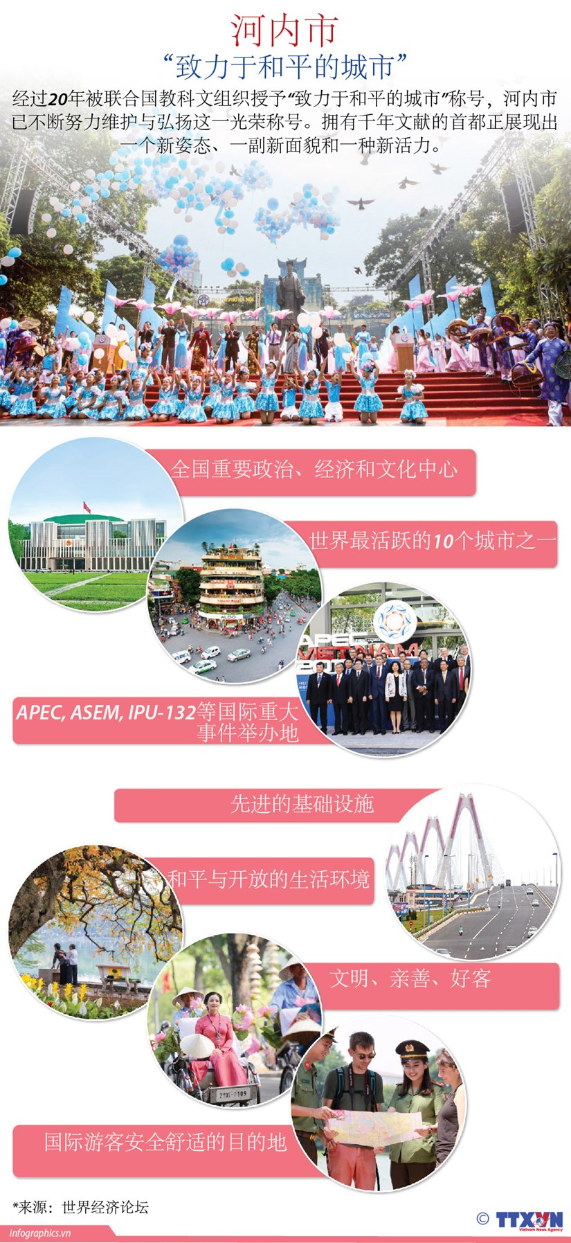 图表新闻: 致力于和平的城市 hinh anh 1