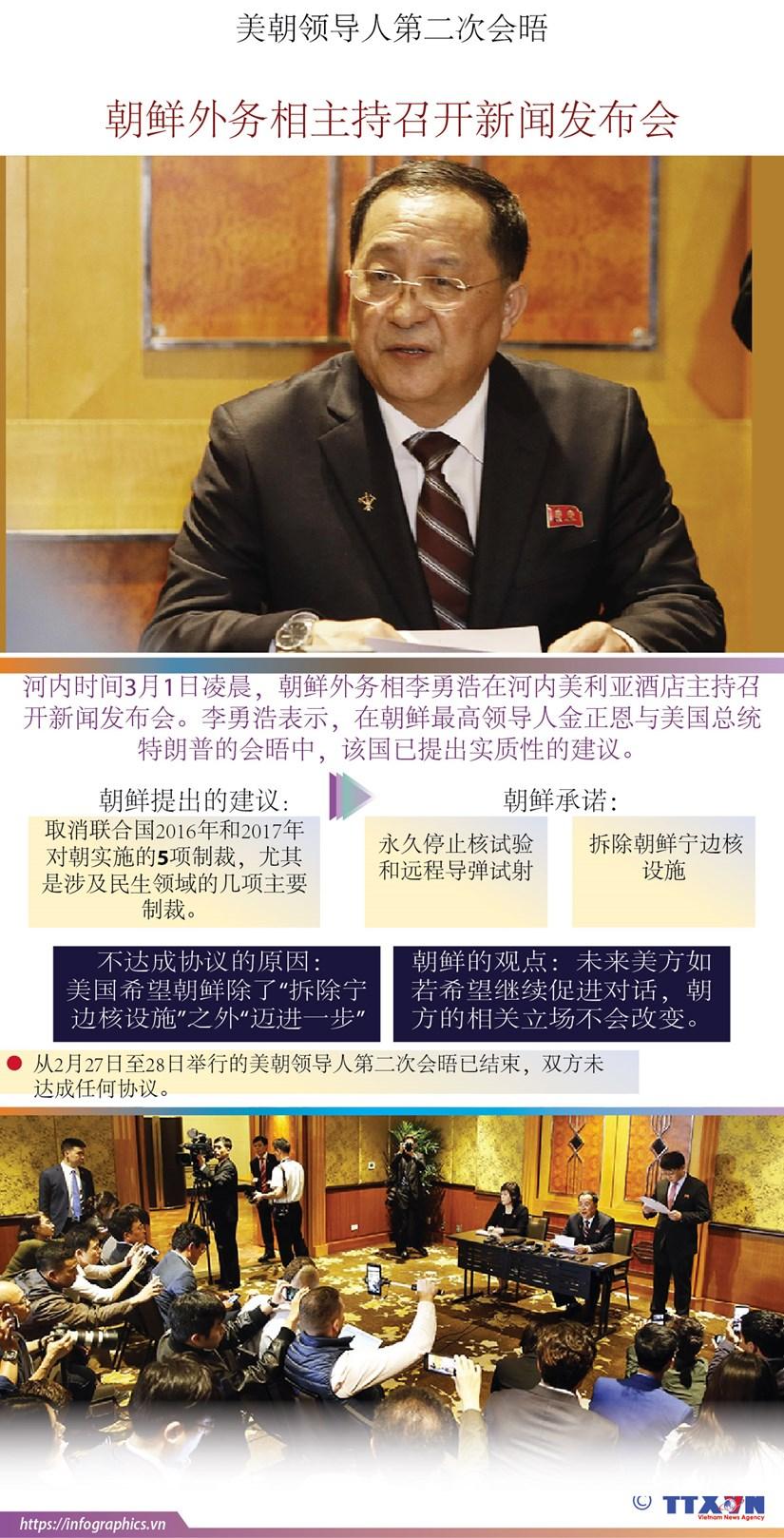 图表新闻:朝鲜外务相在河内主持召开新闻发布会 hinh anh 1