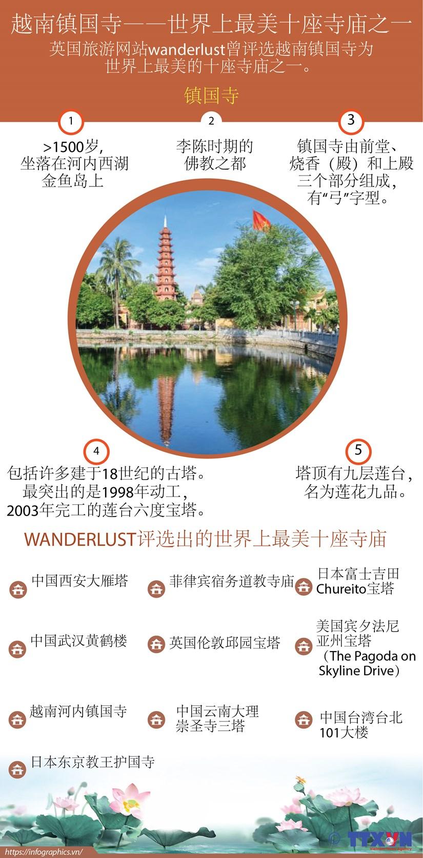 图表新闻:越南镇国寺——世界上最美十座寺庙之一 hinh anh 1
