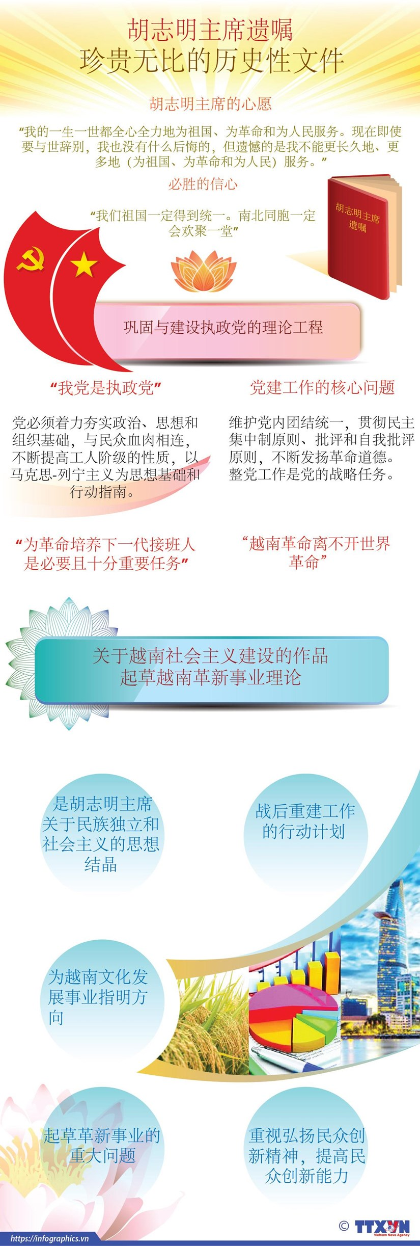 图表新闻:胡志明主席遗嘱——珍贵无比的历史性文件 hinh anh 1
