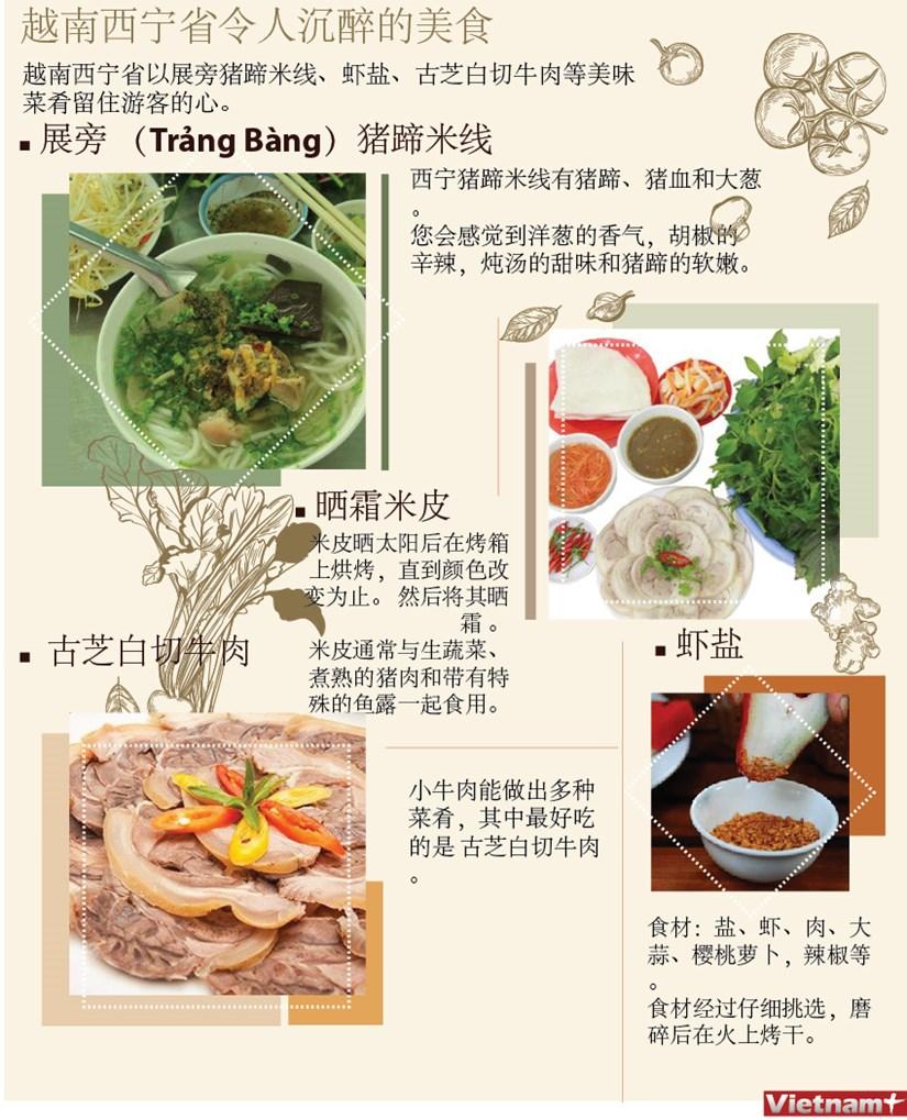 图表新闻:越南西宁省令人沉醉的美食 hinh anh 1